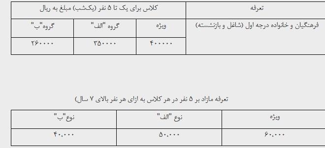 شرایط اسکان نوروزی فرهنگیان در تعطیلات نوروز 99 + قیمت های اسکان نوروزی فرهنگیان