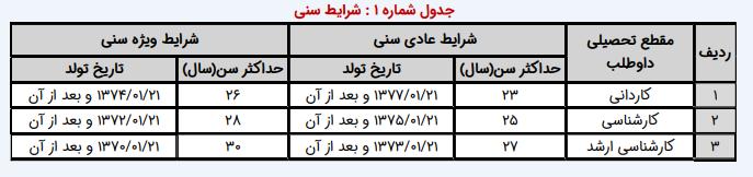 شرایط اختصاصی داوطلبان آزمون استخدامی نیروگاه اتمی بوشهر