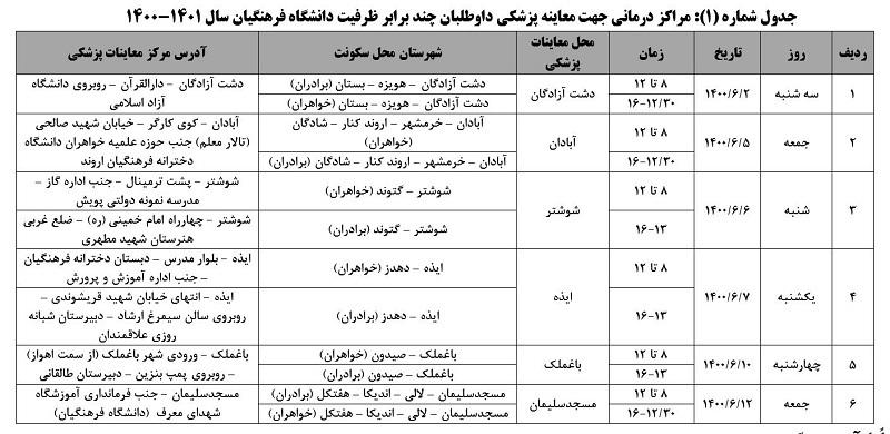 مصاحبه دانشگاه فرهنگیان خوزستان