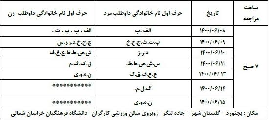 زمان مصاحبه دانشگاه فرهنگیان خراسان شمالی