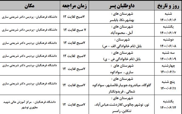 زمان و مکان مصاحبه دانشگاه فرهنگیان مازندران
